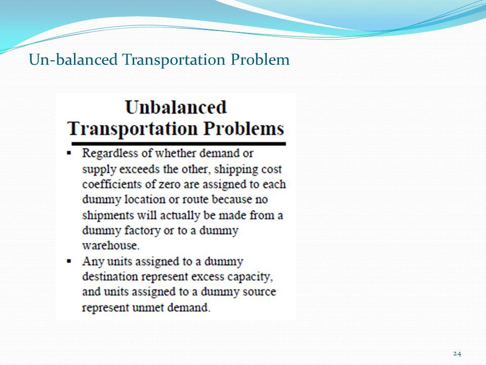 24 Un-balanced Transportation Problem