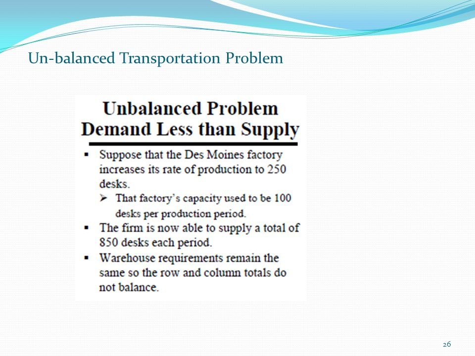 26 Un-balanced Transportation Problem