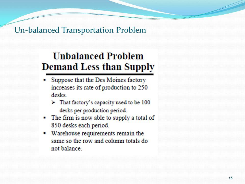 26 Un-balanced Transportation Problem