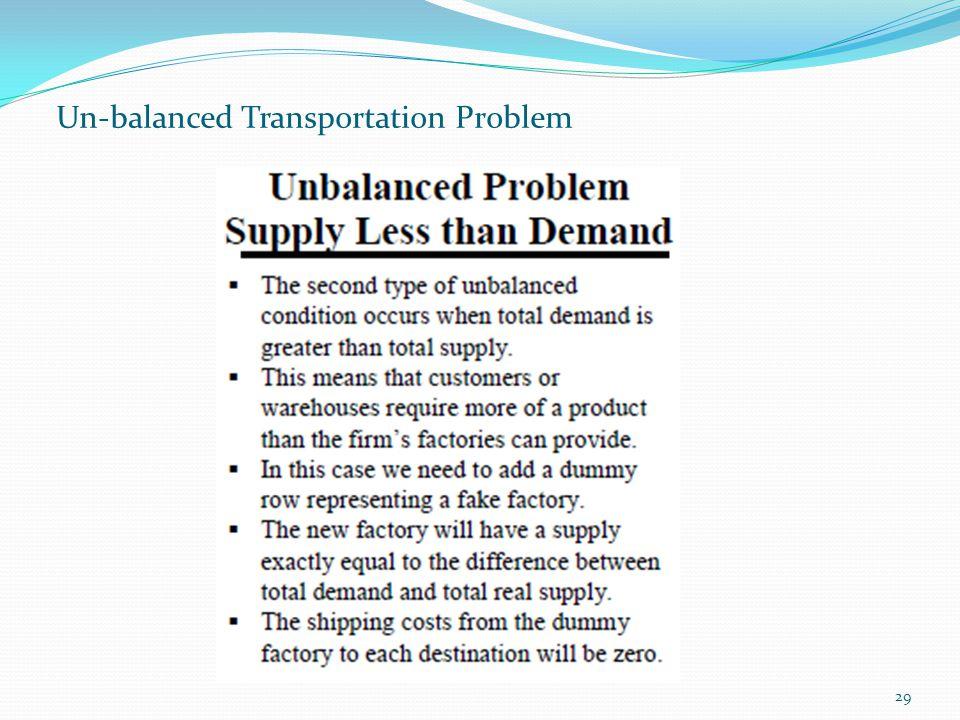 29 Un-balanced Transportation Problem