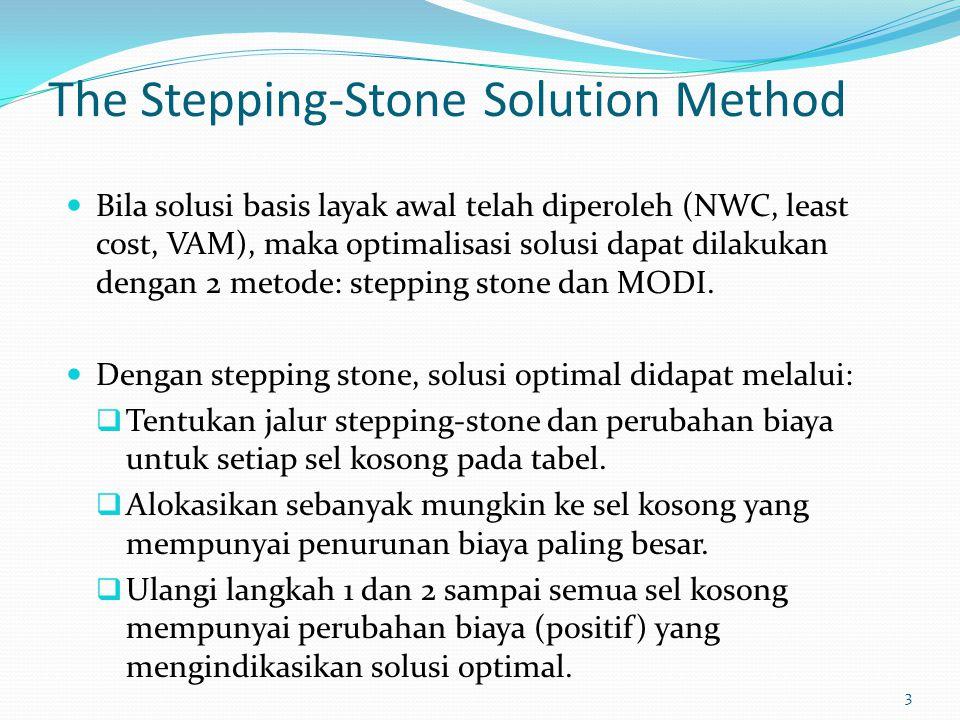3 The Stepping-Stone Solution Method Bila solusi basis layak awal telah diperoleh (NWC, least cost, VAM), maka optimalisasi solusi dapat dilakukan dengan 2 metode: stepping stone dan MODI.