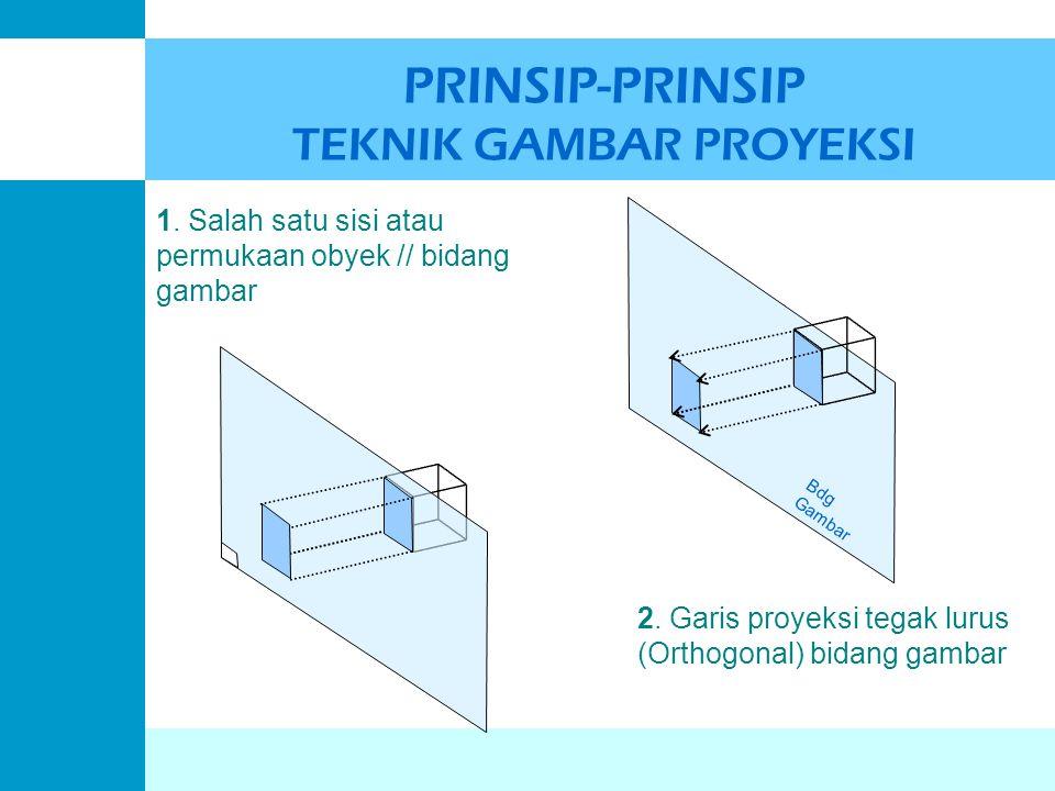 PRINSIP-PRINSIP TEKNIK GAMBAR PROYEKSI 2. Garis proyeksi tegak lurus (Orthogonal) bidang gambar 1. Salah satu sisi atau permukaan obyek // bidang gamb