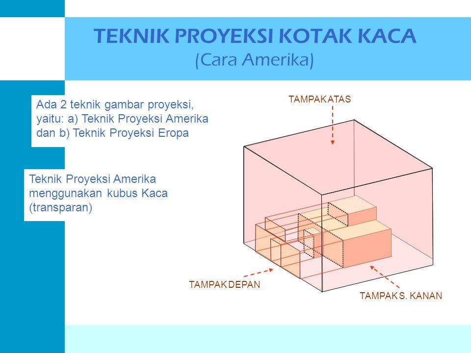 TEKNIK PROYEKSI KOTAK KACA (Cara Amerika) TAMPAK DEPAN TAMPAK S. KANAN TAMPAK ATAS Ada 2 teknik gambar proyeksi, yaitu: a) Teknik Proyeksi Amerika dan