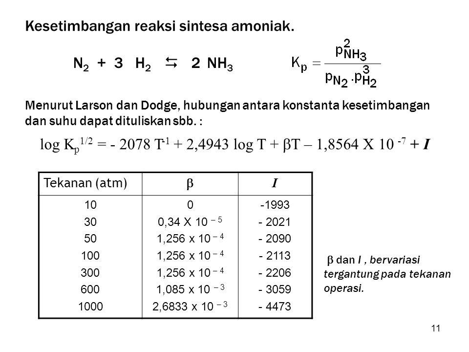 11 Kesetimbangan reaksi sintesa amoniak. N 2 + 3 H 2  2 NH 3 Menurut Larson dan Dodge, hubungan antara konstanta kesetimbangan dan suhu dapat ditulis