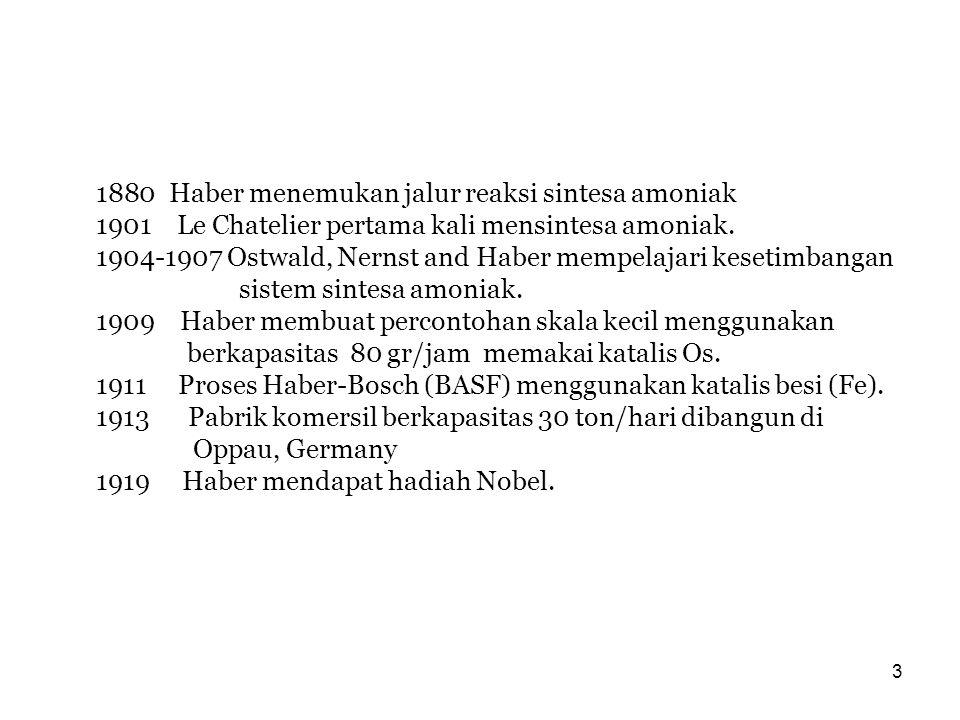 3 1880 Haber menemukan jalur reaksi sintesa amoniak 1901 Le Chatelier pertama kali mensintesa amoniak. 1904-1907 Ostwald, Nernst and Haber mempelajari