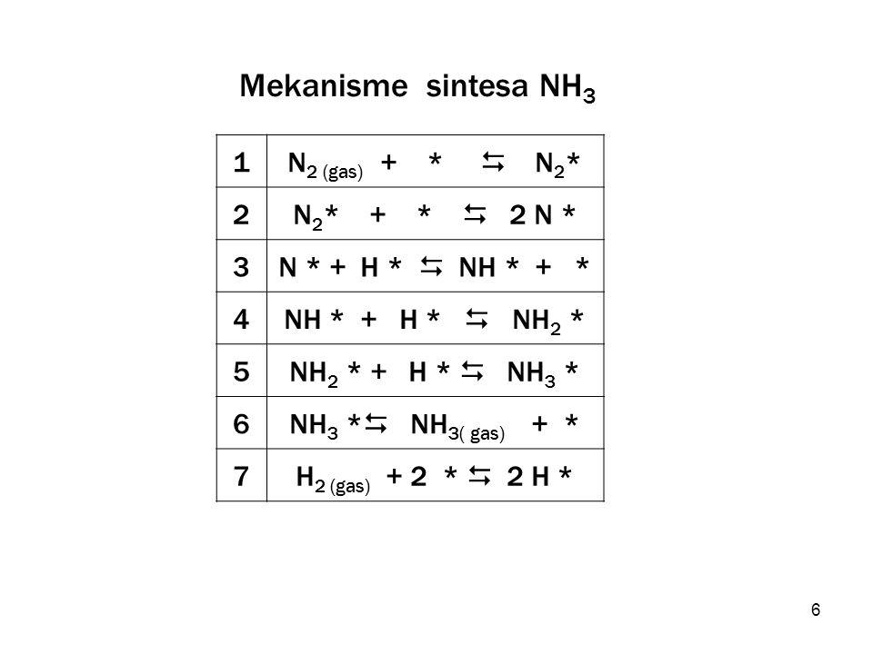6 1 N 2 (gas) + *  N 2 * 2 N 2 * + *  2 N * 3 N * + H *  NH * + * 4 NH * + H *  NH 2 * 5 NH 2 * + H *  NH 3 * 6 NH 3 *  NH 3( gas) + * 7H 2 (gas
