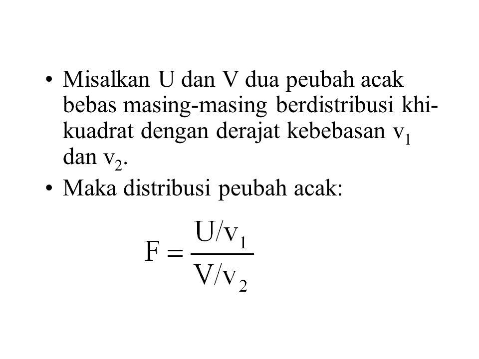 Misalkan U dan V dua peubah acak bebas masing-masing berdistribusi khi- kuadrat dengan derajat kebebasan v 1 dan v 2. Maka distribusi peubah acak: