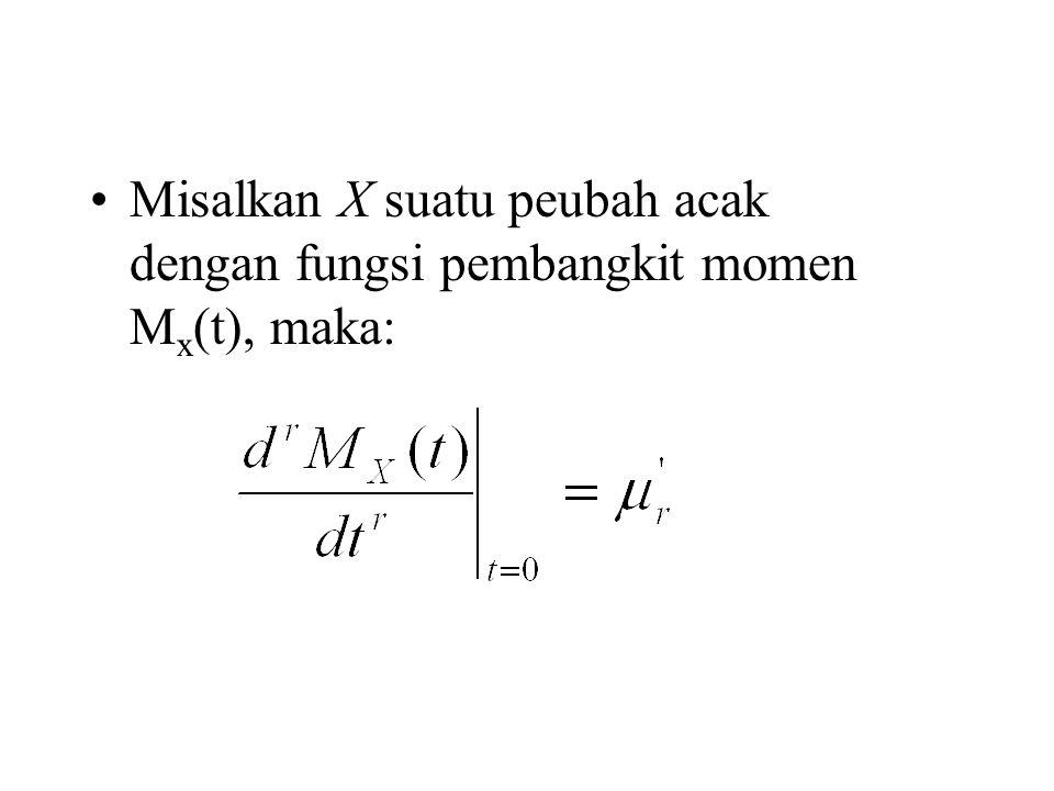Sampel Acak Misalkan X 1, X 2,..., X n merupakan n peubah acak bebas yang masing-masing berdistribusi peluang f(x).