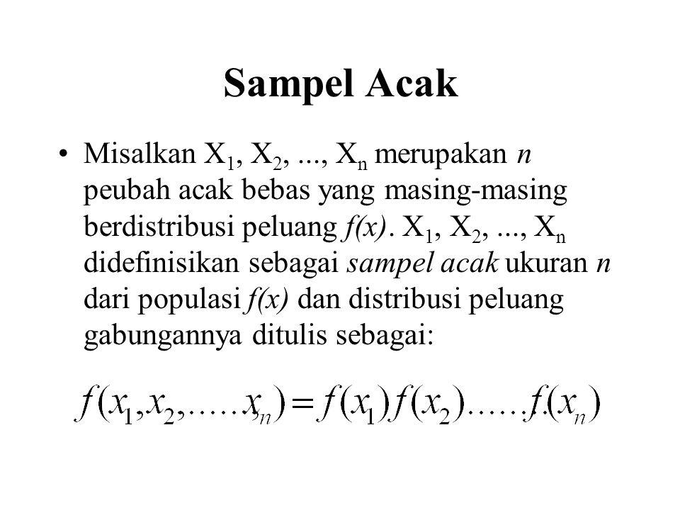 DISTRIBUSI t Untuk sampel ukuran n  30, taksiran  2 yang baik dapat diperoleh dengan menghitung nilai S 2.