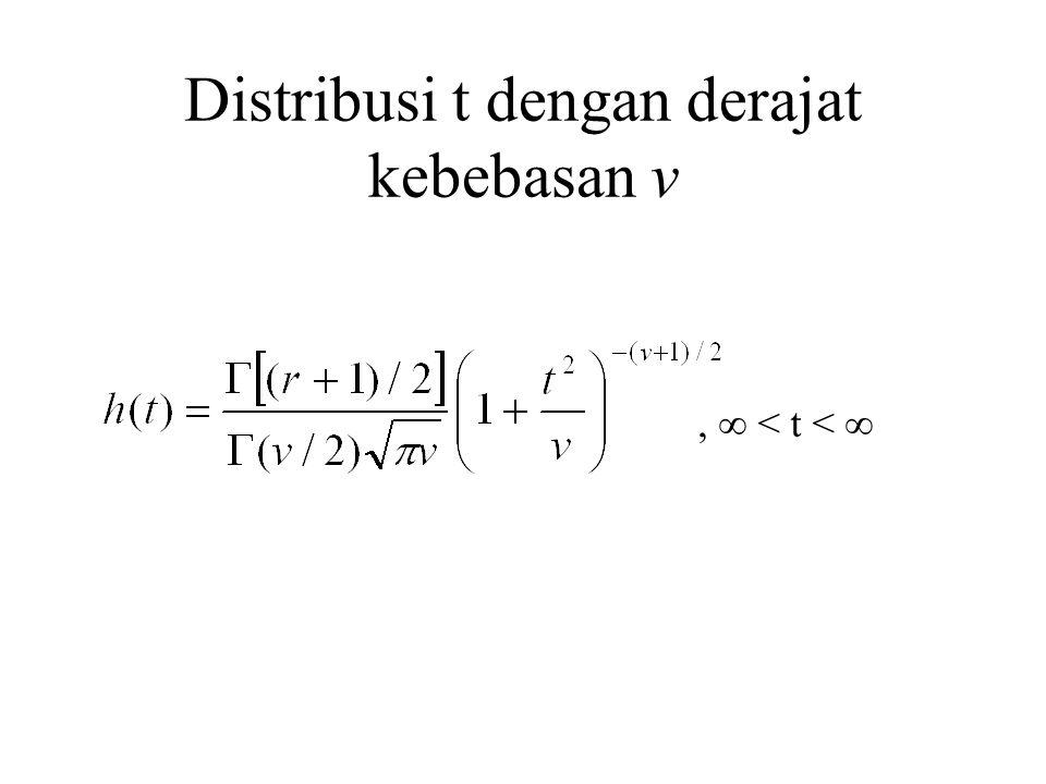 Distribusi t dengan derajat kebebasan v,  < t < 