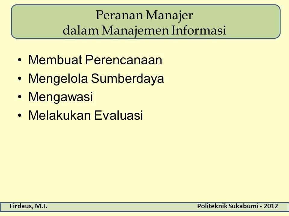 Firdaus, M.T.Politeknik Sukabumi - 2012 Peranan Manajer dalam Manajemen Informasi Membuat Perencanaan Mengelola Sumberdaya Mengawasi Melakukan Evaluas