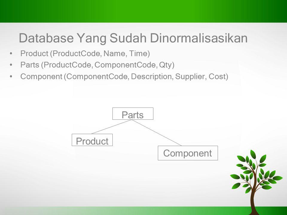 Database Yang Sudah Dinormalisasikan Product (ProductCode, Name, Time) Parts (ProductCode, ComponentCode, Qty) Component (ComponentCode, Description,