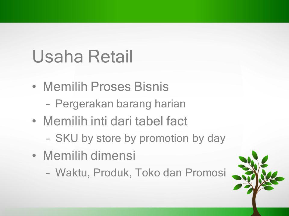Usaha Retail Memilih Proses Bisnis –Pergerakan barang harian Memilih inti dari tabel fact –SKU by store by promotion by day Memilih dimensi –Waktu, Pr