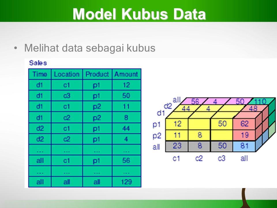 Model Kubus Data Melihat data sebagai kubus