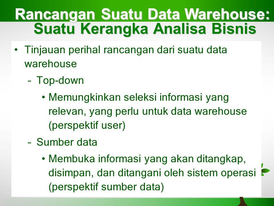 Rancangan Suatu Data Warehouse: Suatu Kerangka Analisa Bisnis Tinjauan perihal rancangan dari suatu data warehouse –Top-down Memungkinkan seleksi info