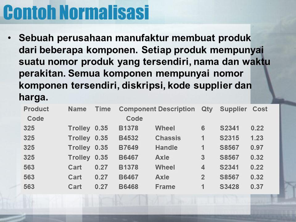 Contoh Normalisasi Sebuah perusahaan manufaktur membuat produk dari beberapa komponen. Setiap produk mempunyai suatu nomor produk yang tersendiri, nam