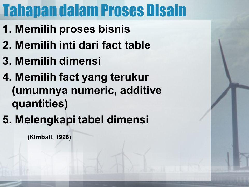 Tahapan dalam Proses Disain 1. Memilih proses bisnis 2. Memilih inti dari fact table 3. Memilih dimensi 4. Memilih fact yang terukur (umumnya numeric,