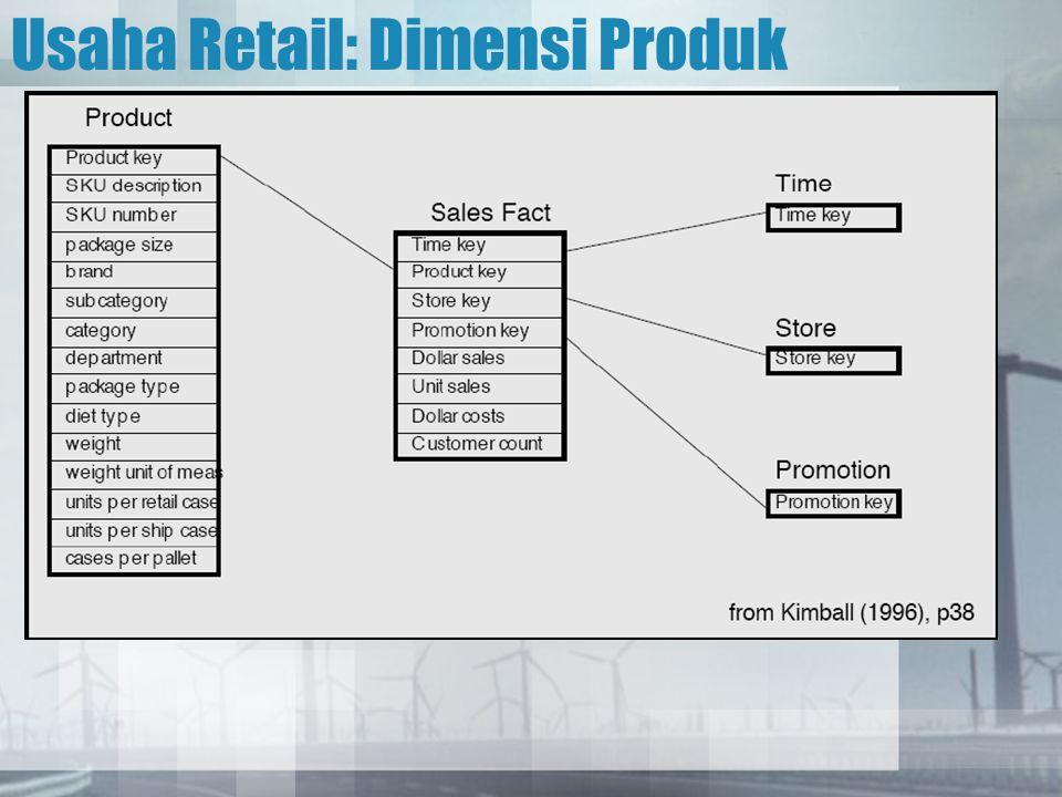 Usaha Retail: Dimensi Produk