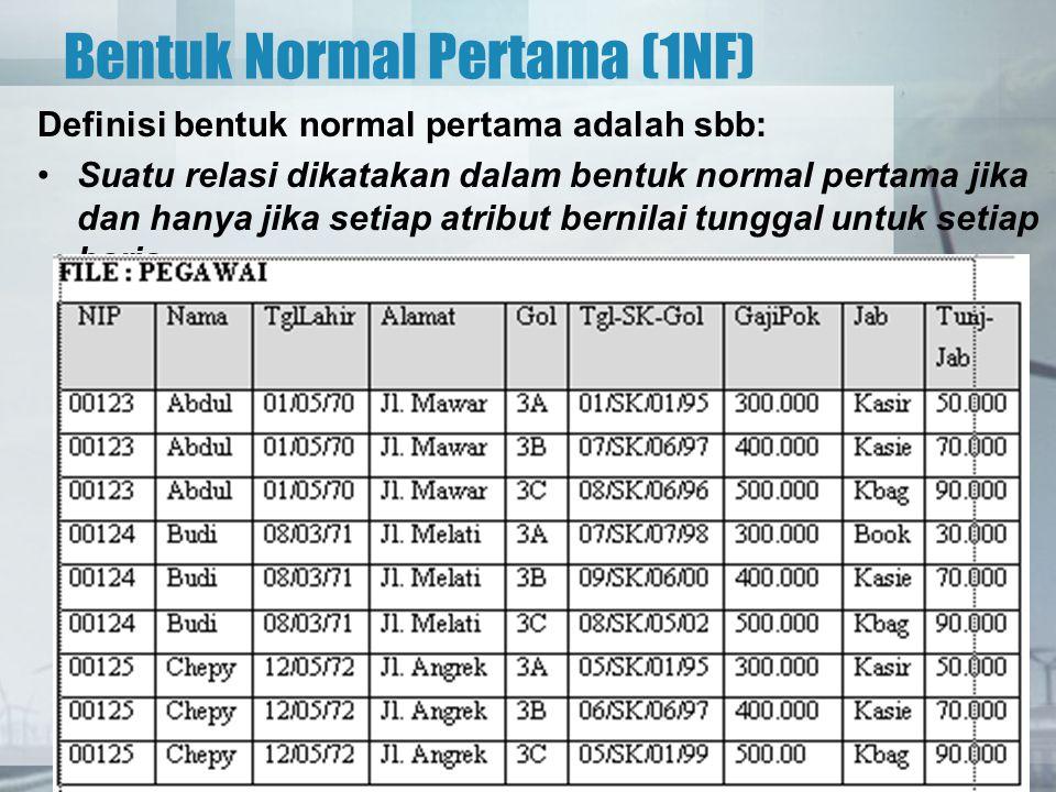 Bentuk Normal Kedua (2NF) Bentuk normal kedua didefinisikan berdasarkan dependensi Fungsional Suatu relasi berada dalam bentuk normal kedua(2NF) jika dan hanya jika:Telah melalui bentuk normal pertama Semua atribut bukan kunci memiliki ketergantungan sepenuhnya terhadap kunci primer