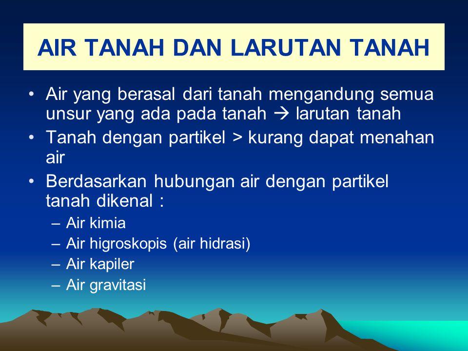 AIR TANAH DAN LARUTAN TANAH Air yang berasal dari tanah mengandung semua unsur yang ada pada tanah  larutan tanah Tanah dengan partikel > kurang dapa