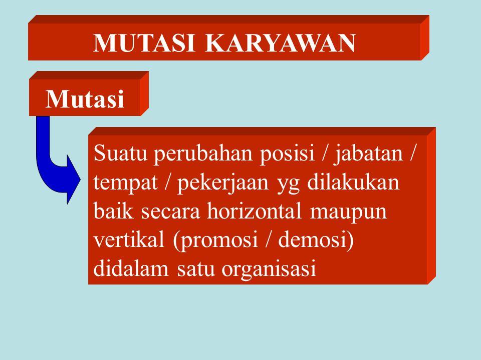 MUTASI KARYAWAN Mutasi Suatu perubahan posisi / jabatan / tempat / pekerjaan yg dilakukan baik secara horizontal maupun vertikal (promosi / demosi) didalam satu organisasi