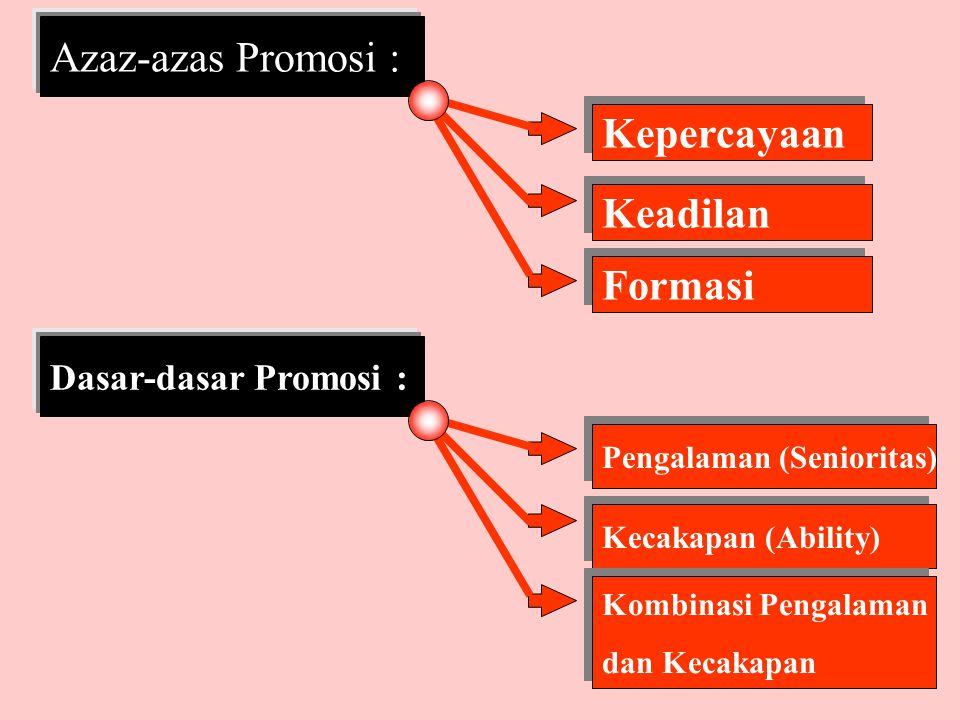 Azaz-azas Promosi : Kepercayaan Keadilan Formasi Dasar-dasar Promosi : Pengalaman (Senioritas) Kecakapan (Ability) Kombinasi Pengalaman dan Kecakapan Kombinasi Pengalaman dan Kecakapan