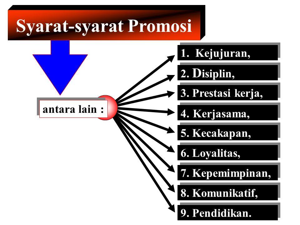 Azaz-azas Promosi : Kepercayaan Keadilan Formasi Dasar-dasar Promosi : Pengalaman (Senioritas) Kecakapan (Ability) Kombinasi Pengalaman dan Kecakapan