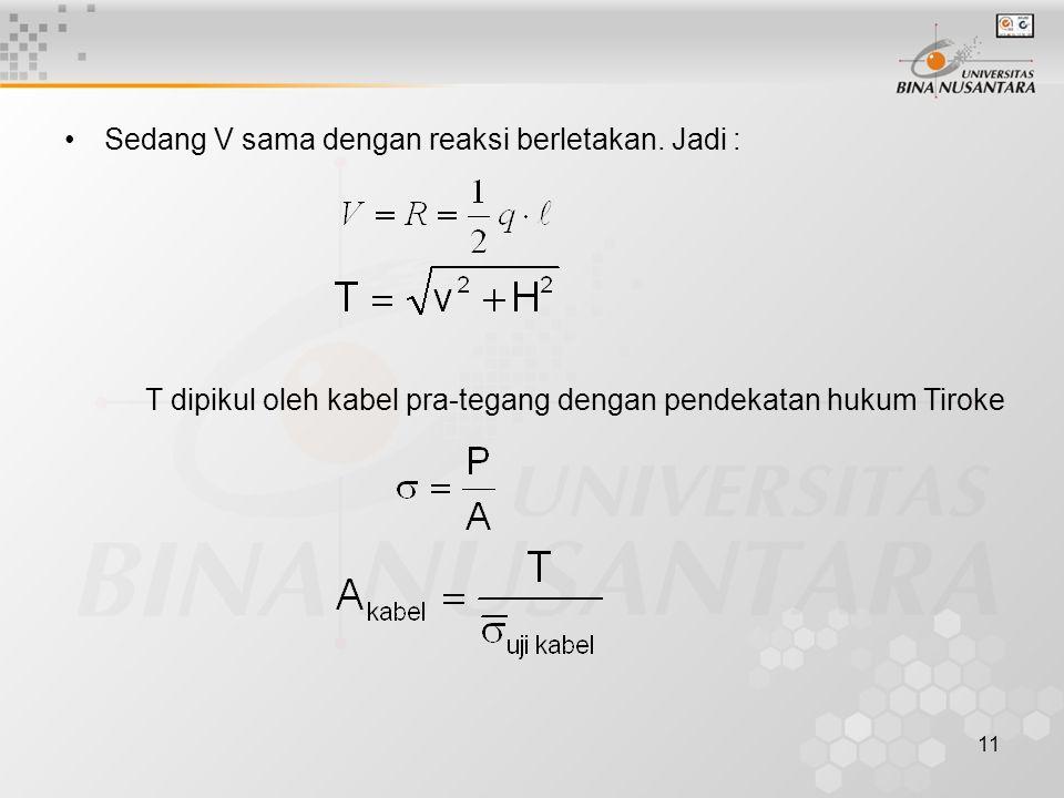 11 Sedang V sama dengan reaksi berletakan.