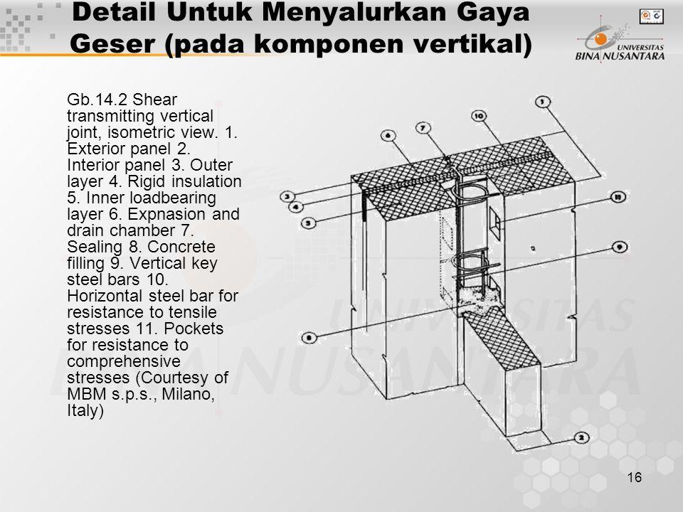 16 Detail Untuk Menyalurkan Gaya Geser (pada komponen vertikal) Gb.14.2 Shear transmitting vertical joint, isometric view. 1. Exterior panel 2. Interi