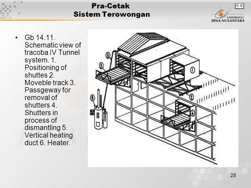 25 Pra-Cetak Sistem Terowongan Gb 14.11. Schematic view of tracoba IV Tunnel system.