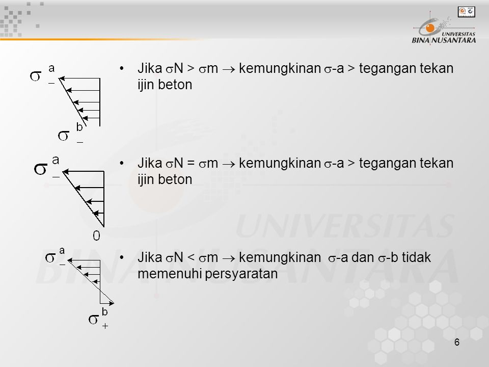 6 Jika  N >  m  kemungkinan  -a > tegangan tekan ijin beton Jika  N =  m  kemungkinan  -a > tegangan tekan ijin beton Jika  N <  m  kemungk