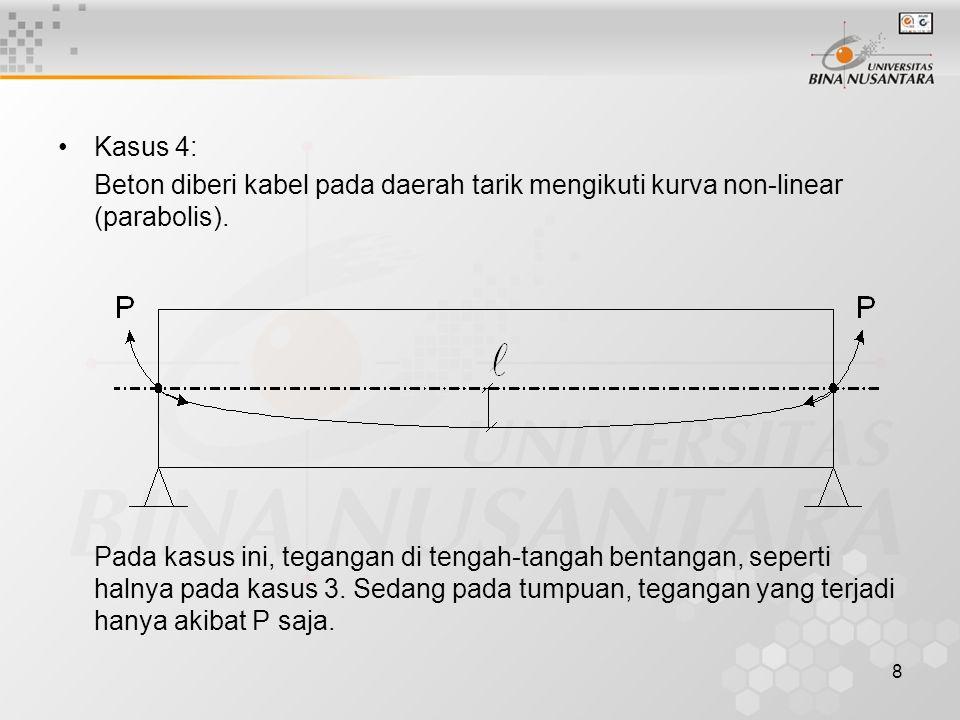 8 Kasus 4: Beton diberi kabel pada daerah tarik mengikuti kurva non-linear (parabolis). Pada kasus ini, tegangan di tengah-tangah bentangan, seperti h