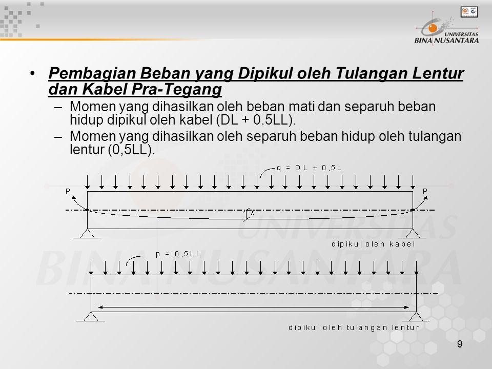 9 Pembagian Beban yang Dipikul oleh Tulangan Lentur dan Kabel Pra-Tegang –Momen yang dihasilkan oleh beban mati dan separuh beban hidup dipikul oleh kabel (DL + 0.5LL).