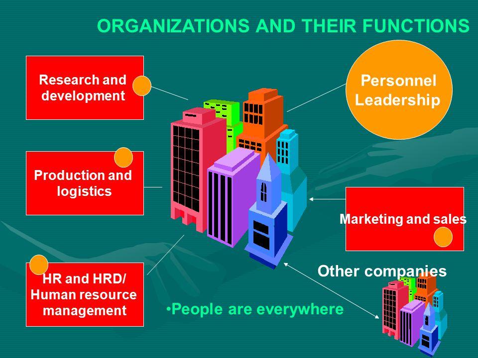 LINGKUNGAN Secara umum diartikan sebagai sesuatu yg tdk berhingga (infinit) dan mencakup seluruh elemen yang tdp di luar suatu organisasiSecara umum diartikan sebagai sesuatu yg tdk berhingga (infinit) dan mencakup seluruh elemen yang tdp di luar suatu organisasi Untuk Analisis, lingkungan adalah seluruh elemen yg tdp di luar batas-batas organisasi, yg mempunyai potensi utk mempengaruhi sebagian ataupun suatu organisasi secara keseluruhan.Untuk Analisis, lingkungan adalah seluruh elemen yg tdp di luar batas-batas organisasi, yg mempunyai potensi utk mempengaruhi sebagian ataupun suatu organisasi secara keseluruhan.