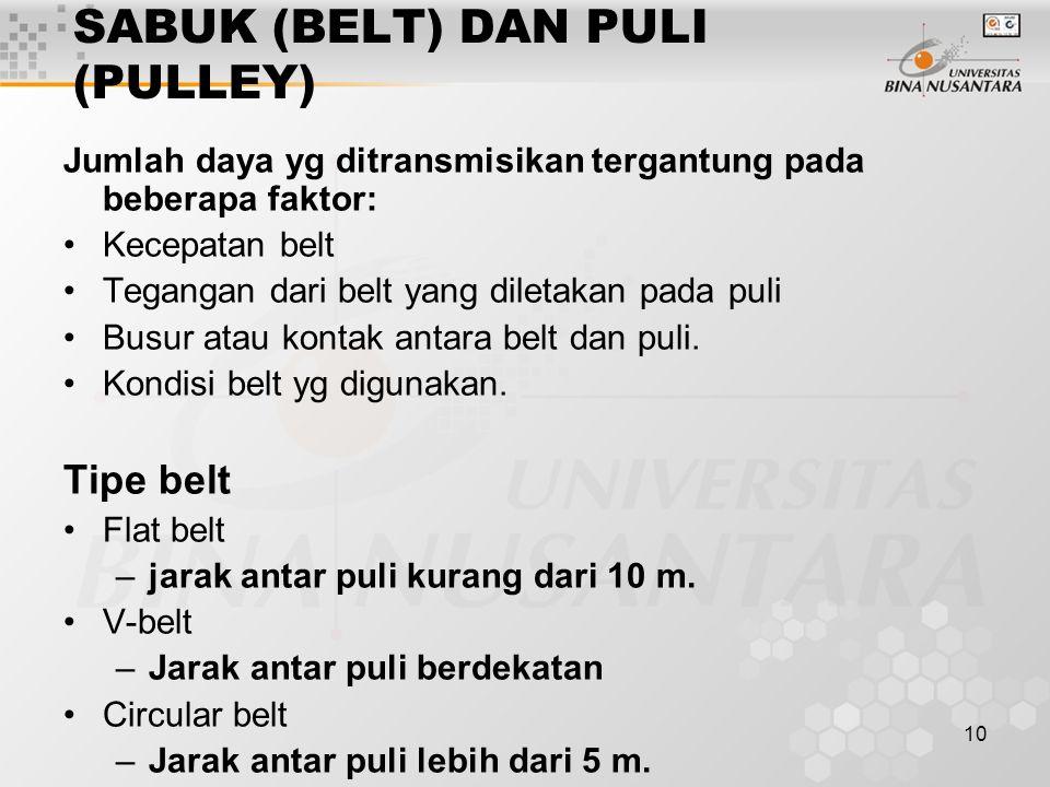 10 SABUK (BELT) DAN PULI (PULLEY) Jumlah daya yg ditransmisikan tergantung pada beberapa faktor: Kecepatan belt Tegangan dari belt yang diletakan pada
