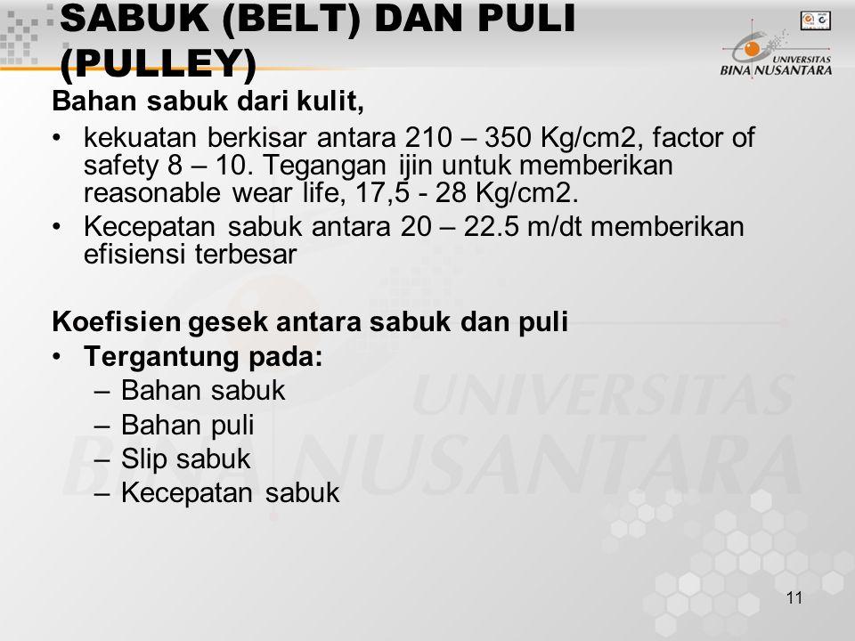 11 SABUK (BELT) DAN PULI (PULLEY) Bahan sabuk dari kulit, kekuatan berkisar antara 210 – 350 Kg/cm2, factor of safety 8 – 10. Tegangan ijin untuk memb