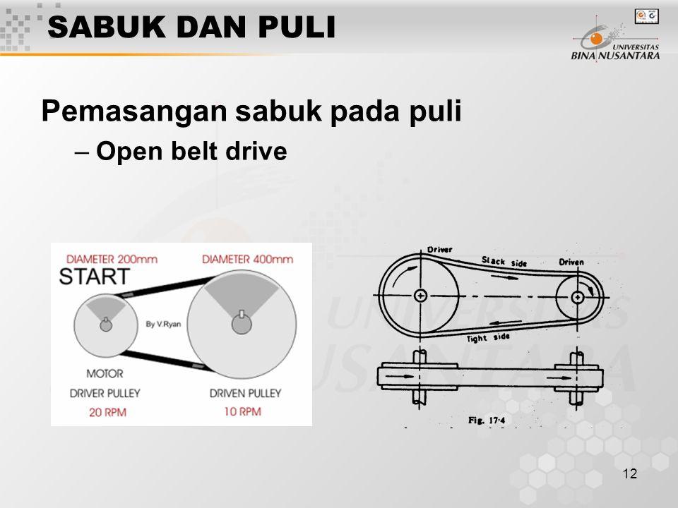 12 SABUK DAN PULI Pemasangan sabuk pada puli –Open belt drive
