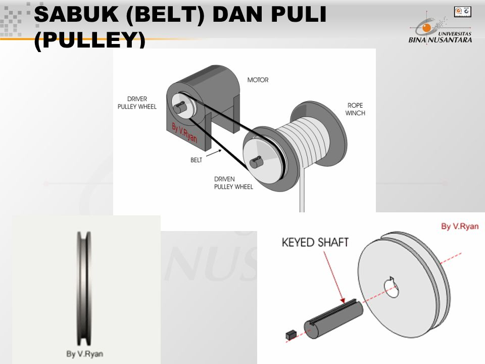 9 SABUK (BELT) DAN PULI (PULLEY)