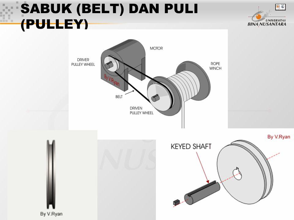 10 SABUK (BELT) DAN PULI (PULLEY) Jumlah daya yg ditransmisikan tergantung pada beberapa faktor: Kecepatan belt Tegangan dari belt yang diletakan pada puli Busur atau kontak antara belt dan puli.
