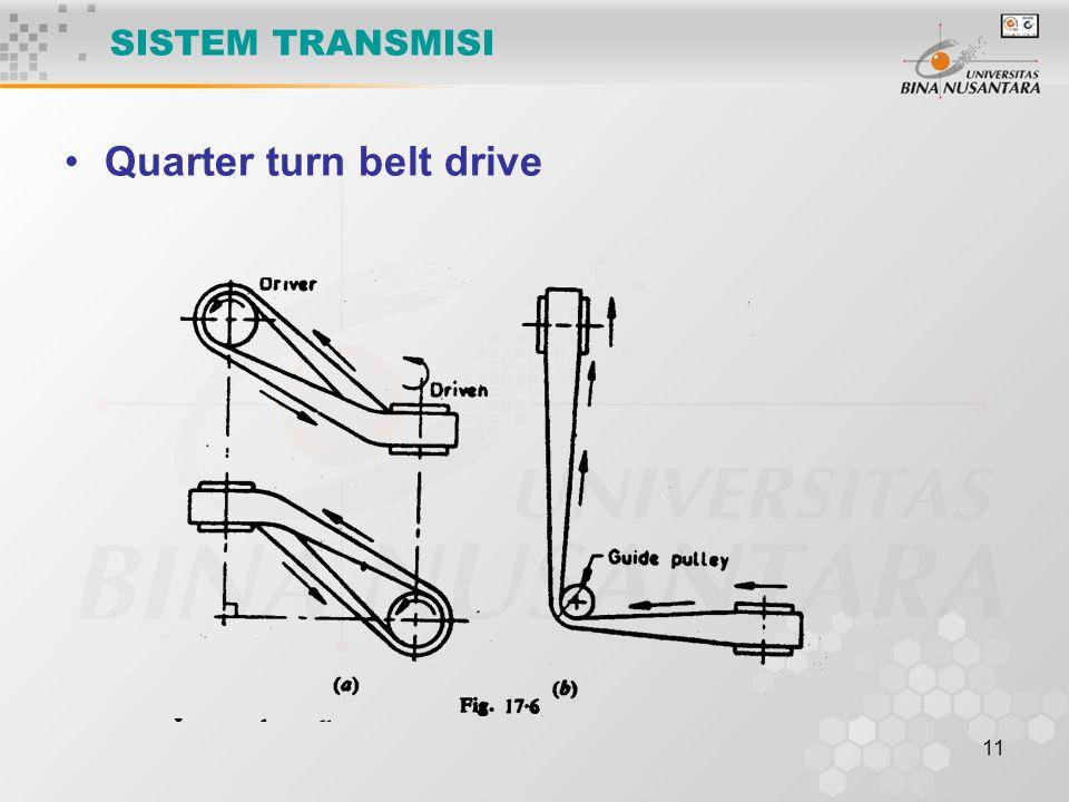 11 SISTEM TRANSMISI Quarter turn belt drive