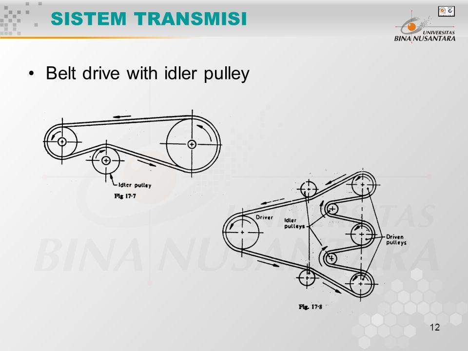 12 SISTEM TRANSMISI Belt drive with idler pulley