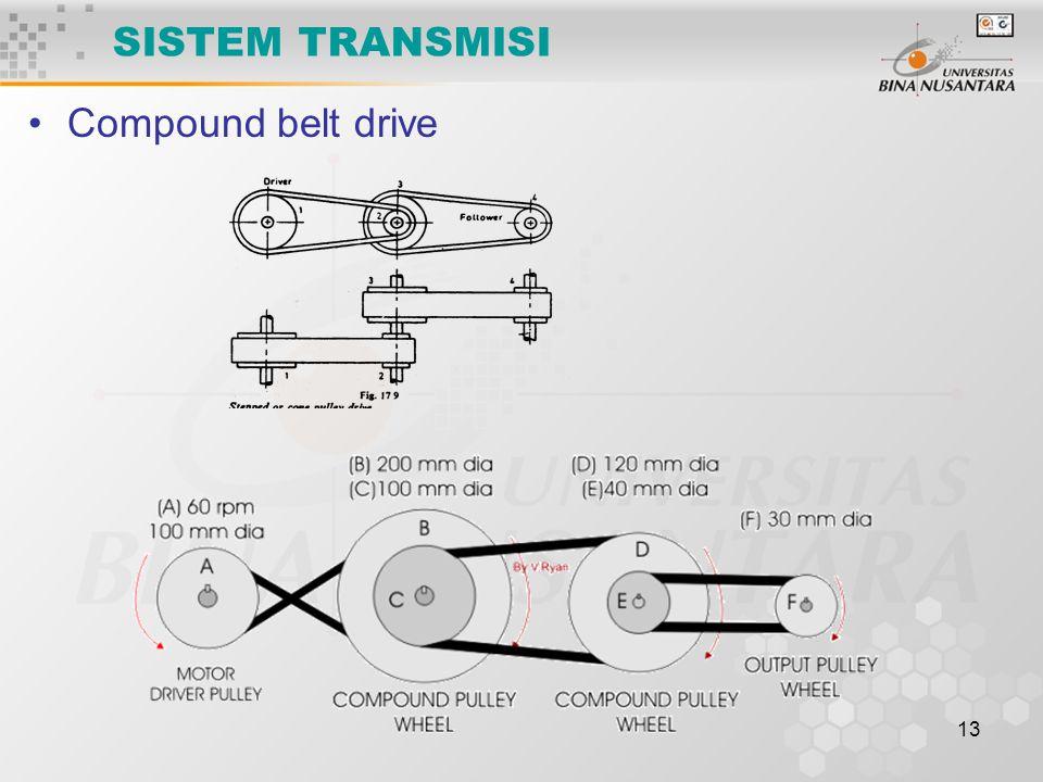 13 SISTEM TRANSMISI Compound belt drive
