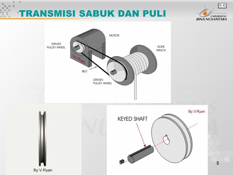 6 TIPE DAN KARAKTER SABUK Kemampuan transmisi daya tergantung : Kecepatan belt Tegangan dari belt yang diletakan pada puli Busur atau kontak antara belt dan puli.