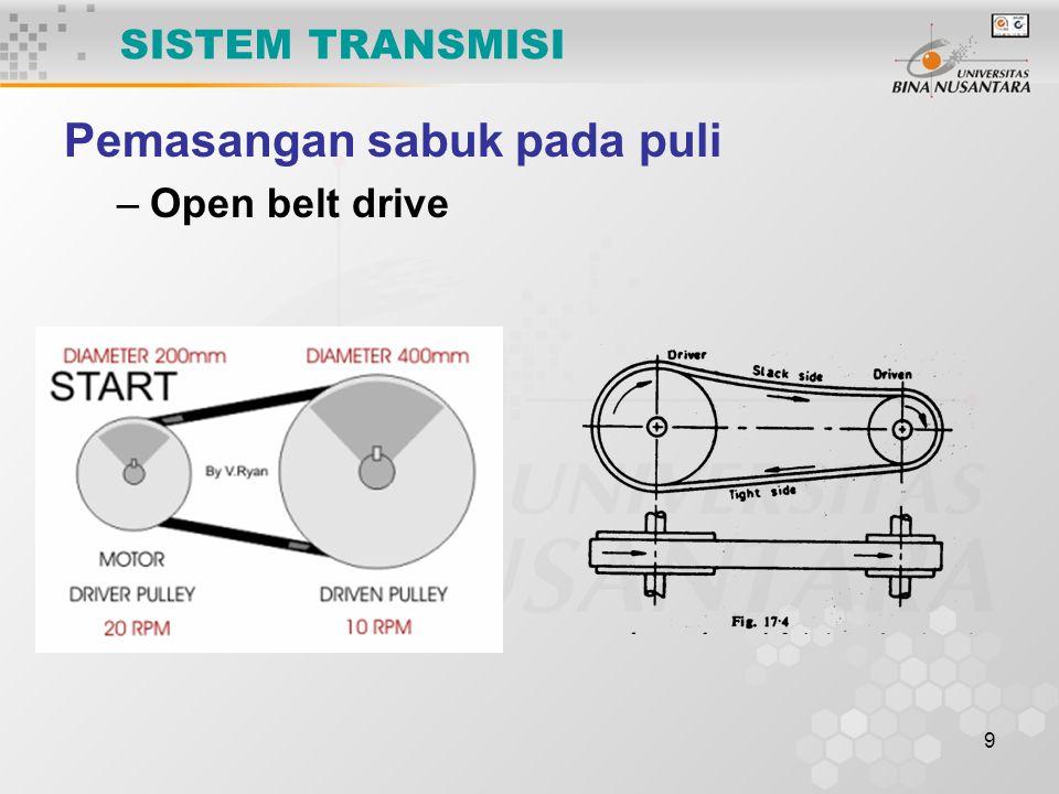 9 SISTEM TRANSMISI Pemasangan sabuk pada puli –Open belt drive