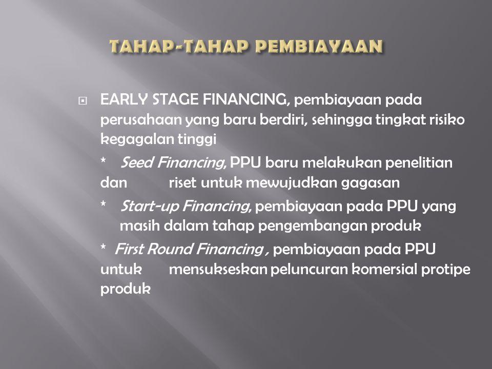  EARLY STAGE FINANCING, pembiayaan pada perusahaan yang baru berdiri, sehingga tingkat risiko kegagalan tinggi * Seed Financing, PPU baru melakukan p