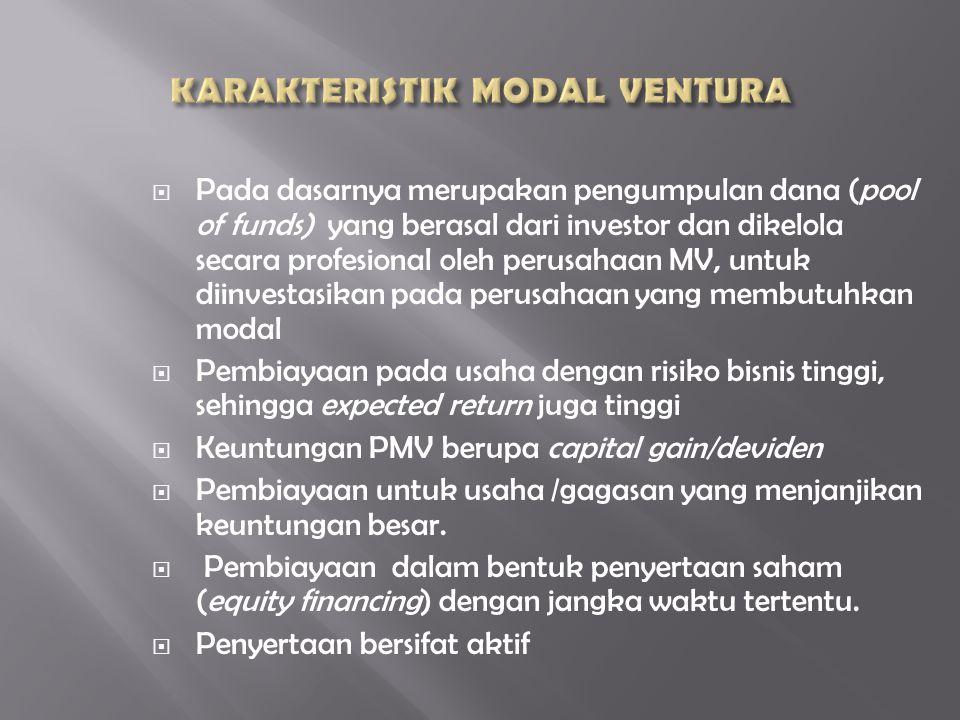  Pada dasarnya merupakan pengumpulan dana (pool of funds) yang berasal dari investor dan dikelola secara profesional oleh perusahaan MV, untuk diinve