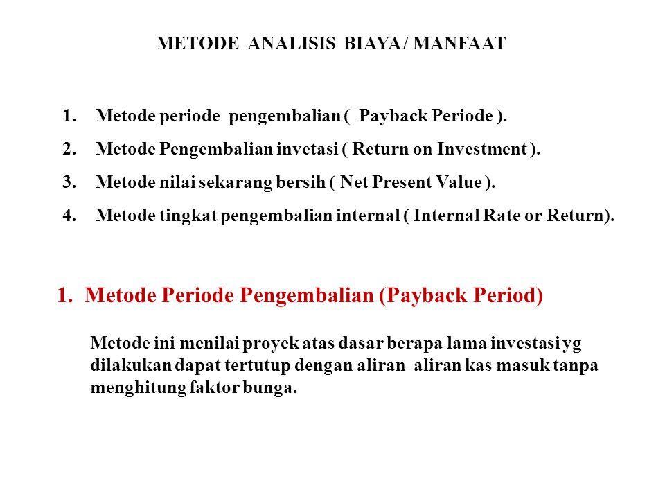 METODE ANALISIS BIAYA / MANFAAT 1.Metode periode pengembalian ( Payback Periode ). 2.Metode Pengembalian invetasi ( Return on Investment ). 3.Metode n