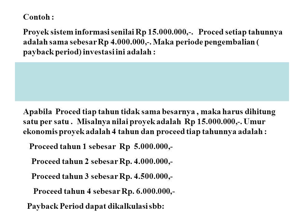 Nilai investasi = Rp 15.000.000,- Proceed tahun 1 = Rp 5.000.000 ______________ - Sisa investasi tahun 2 = Rp 10.000.000,- Proceed tahun 2 = Rp 4.000.000,- _______________ - Sisa investasi tahun 3 = Rp 6.000.000,- Proceed tahun 3 = Rp 4.500.000,- _______________ - Sisa investasi tahun 4 = Rp 1.500.000,- Sisa investasi tahun 4 tertutup oleh proceed tahun ke 4, sebagian dari sebesar Rp 6.000.000,- yaitu Rp 1.500.000/ Rp 6.000.000 = 1/4 bagian.
