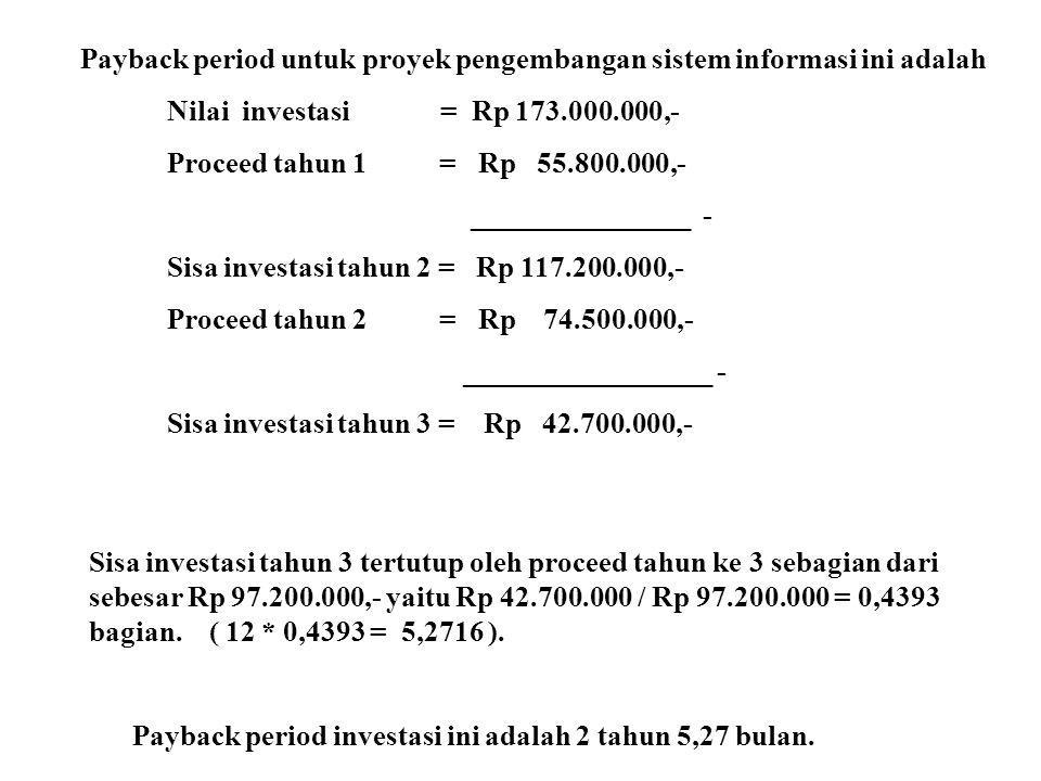 Payback period untuk proyek pengembangan sistem informasi ini adalah Nilai investasi = Rp 173.000.000,- Proceed tahun 1 = Rp 55.800.000,- ____________