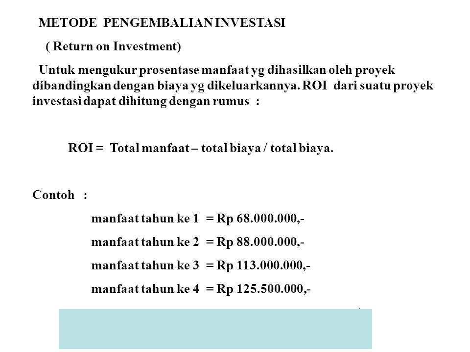 Sedangkan total biaya yang dikeluarkan adalah : biaya tahun ke 0 = Rp 173.000.000,- biaya tahun ke 1 = Rp 12.200.000,- biaya tahun ke 2 = Rp 13.500.000,- biaya tahun ke 3 = Rp 15.800.000,- biaya tahun ke 4 = Rp 17.050.000,- ___________________ + Total biaya Rp 231.550.000,- ROI = (394.500.000 – 231.550.000 / 231.550.000) * 100 % = 70,373 %, Suatu proyek investasi yg mempunyai ROI lebih besar dari 0 adalah proyek yg dapat diterima.